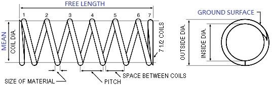 proimages/Compression_Spring/Compression_Spring_Survey_plan.jpg