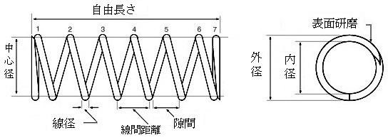 proimages/Compression_Spring/Compression_Spring_Survey_plan_jp.jpg