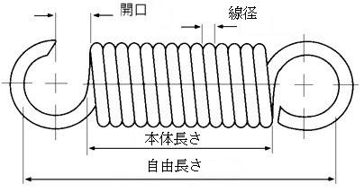 proimages/Compression_Spring/Extension_Spring_Survey_plan_jp.jpg
