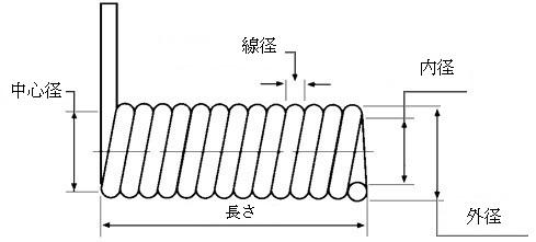 proimages/Compression_Spring/Torsion_Spring_Survey_plan-1_jp.jpg